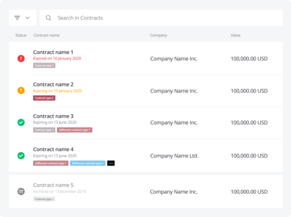 Contracts dashboard