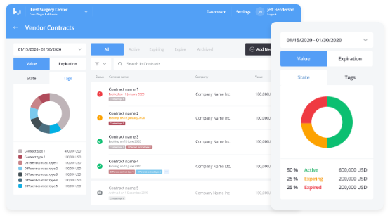 Vendor contracts dashboard